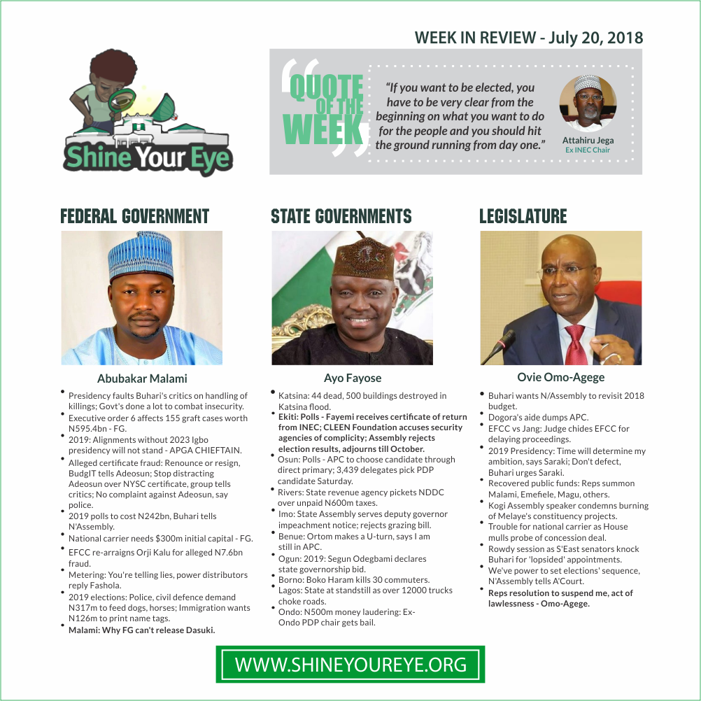 SYE weekly review - Jul 20.png