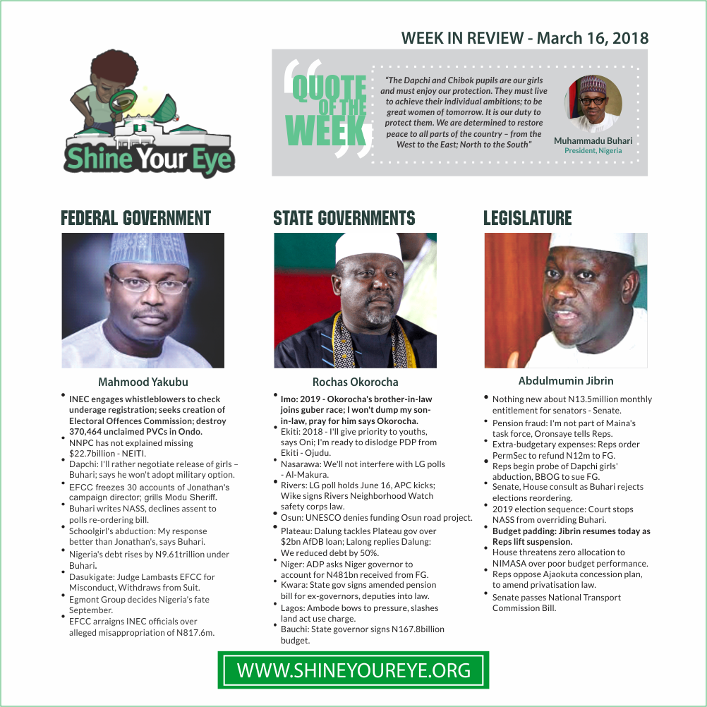 SYE weekly review - Mar 16.png