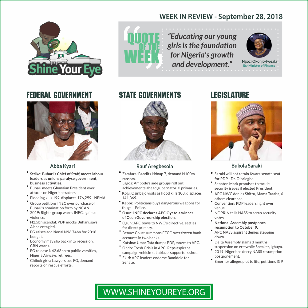 SYE weekly review - Sept 28.png