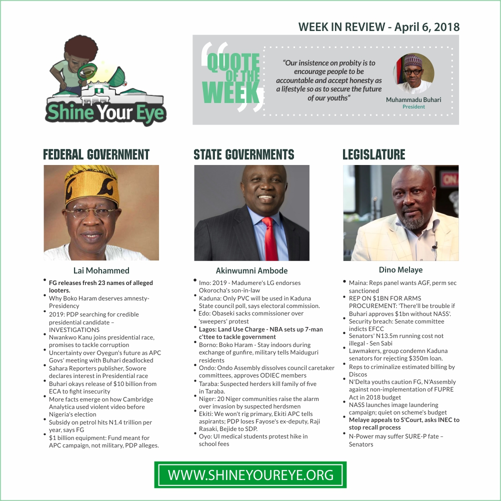 SYE weekly review April 6.jpg
