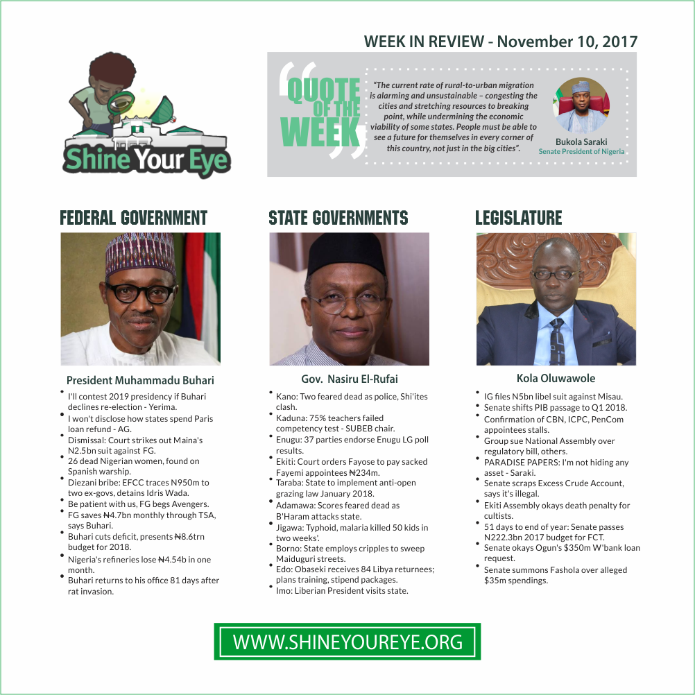 SYE weekly review Nov 10, 2017.png