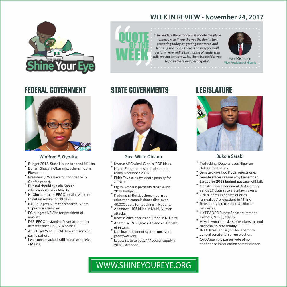 SYE weekly review Nov 24, 2017.png