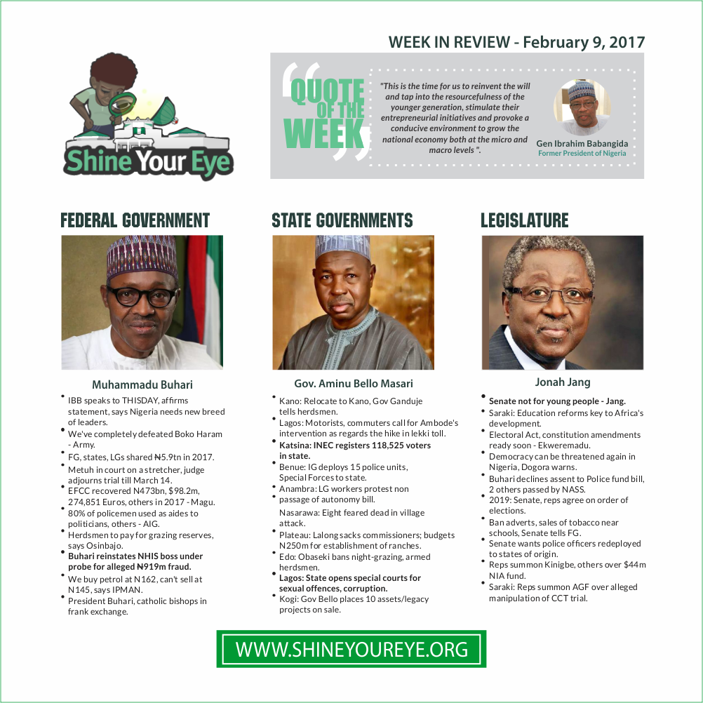 SYE weekly review feb 9.png