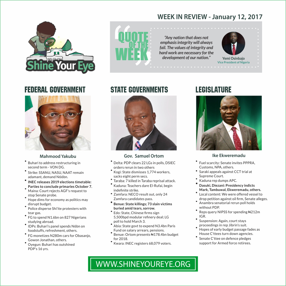 SYE weekly review jan 12 - 2018.png