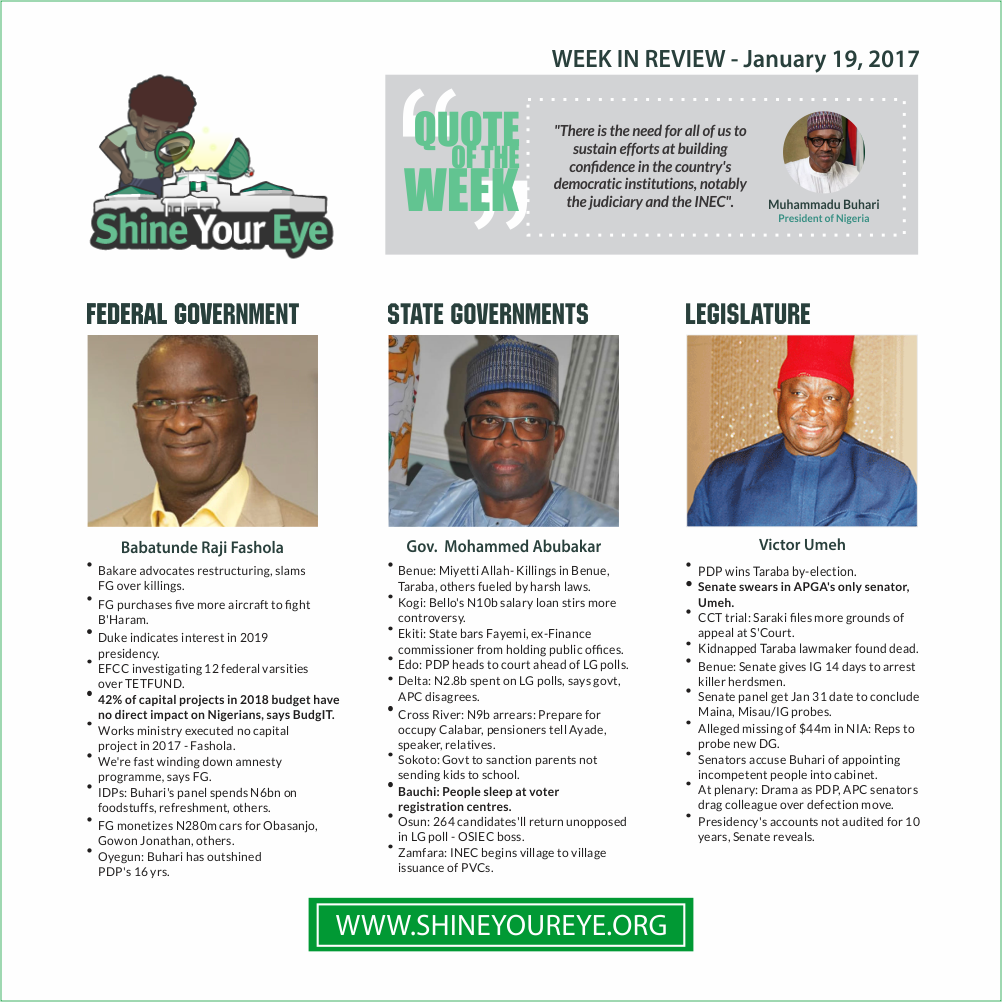 SYE weekly review jan 19.png