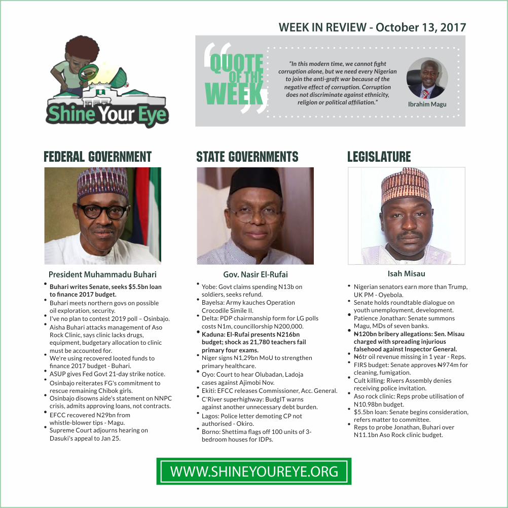 SYE weekly review oct 13.png