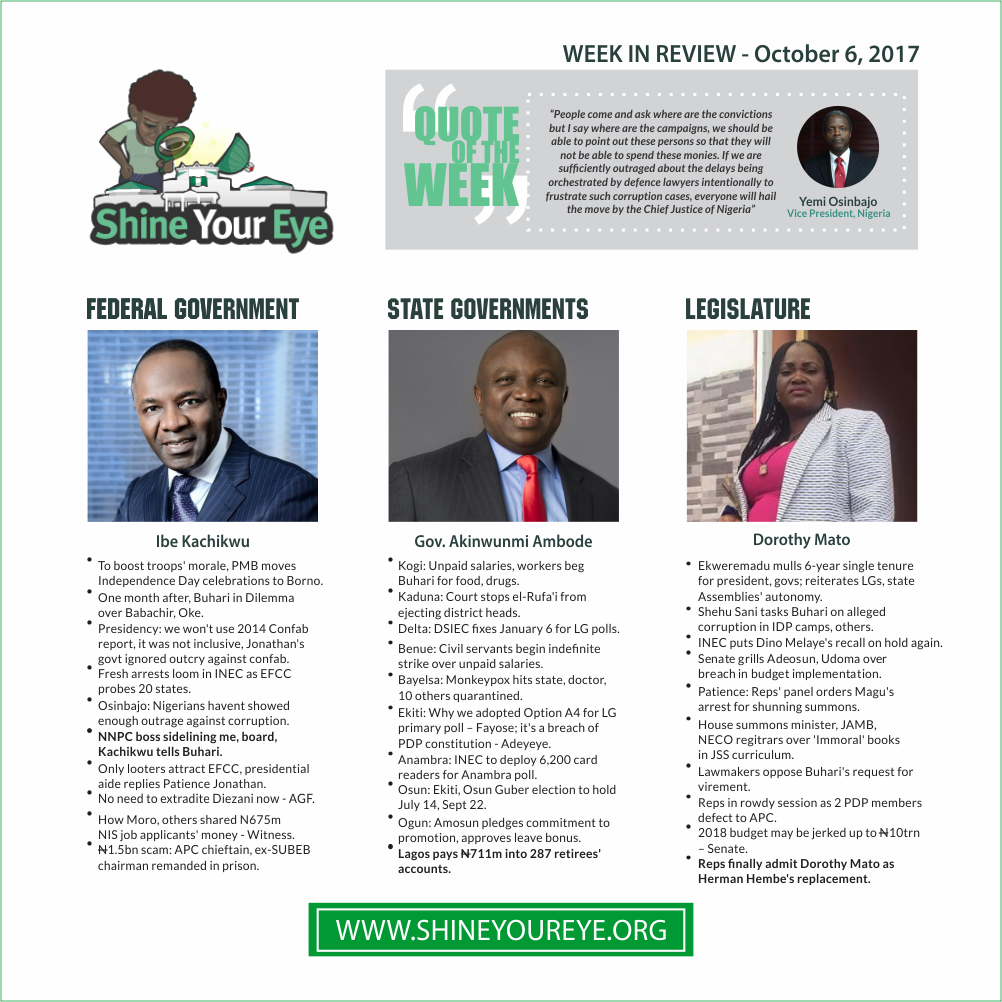 SYE weekly review oct 6.png