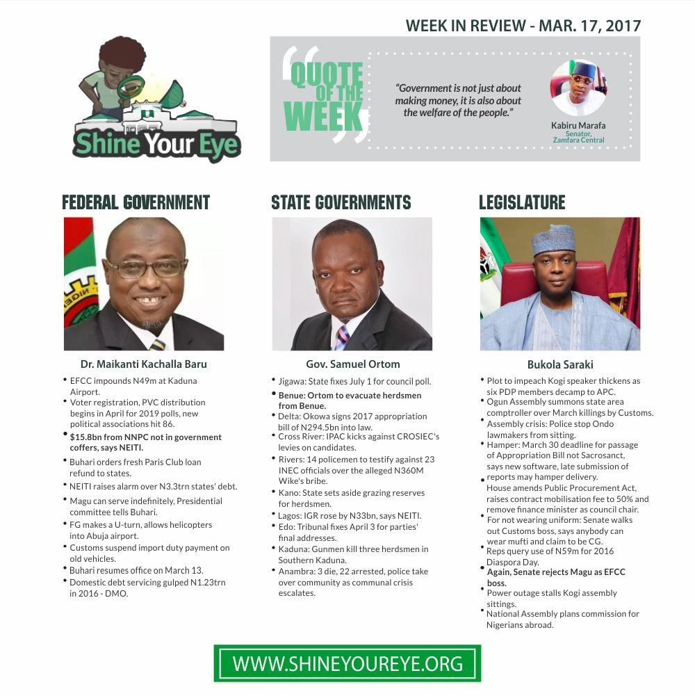 SYE Week Review (March 17, 2017)