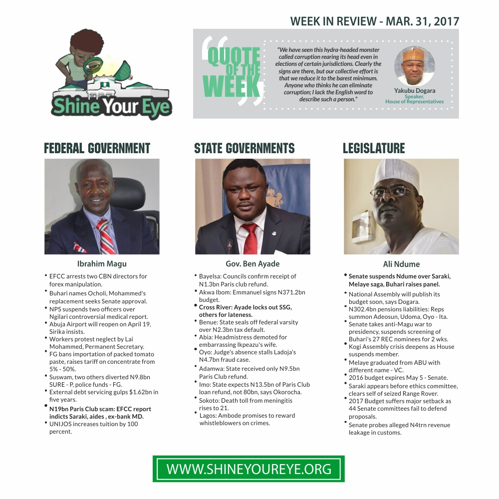SYE Week Review (March 31, 2017)