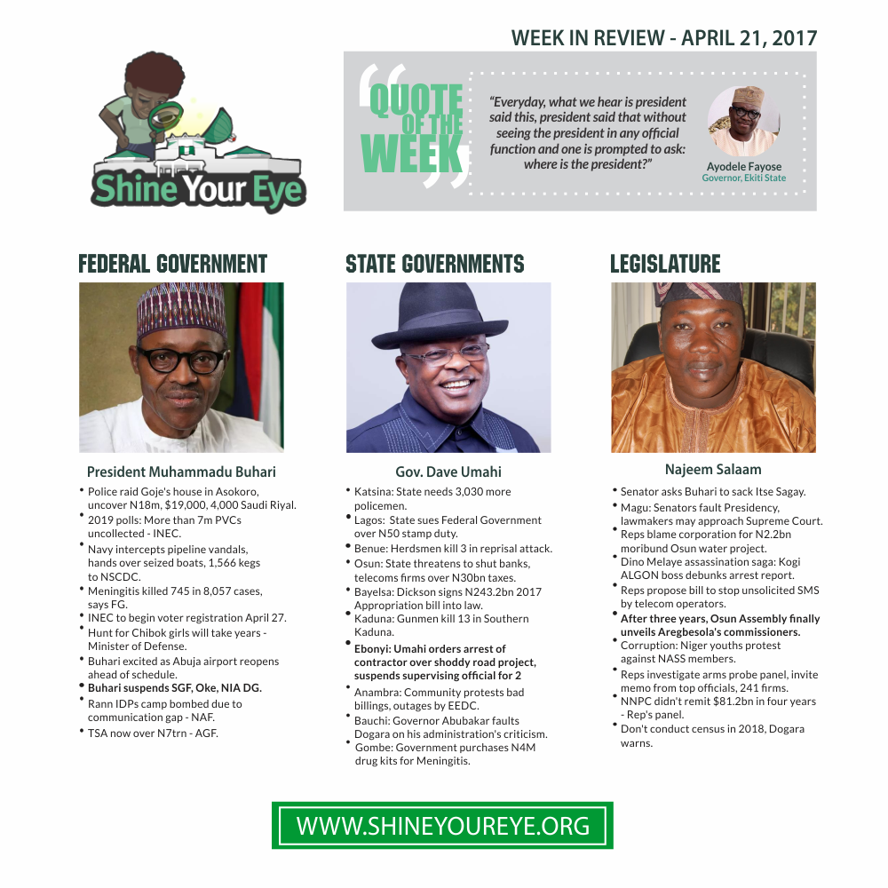SYE Week Review (April 21, 2017)