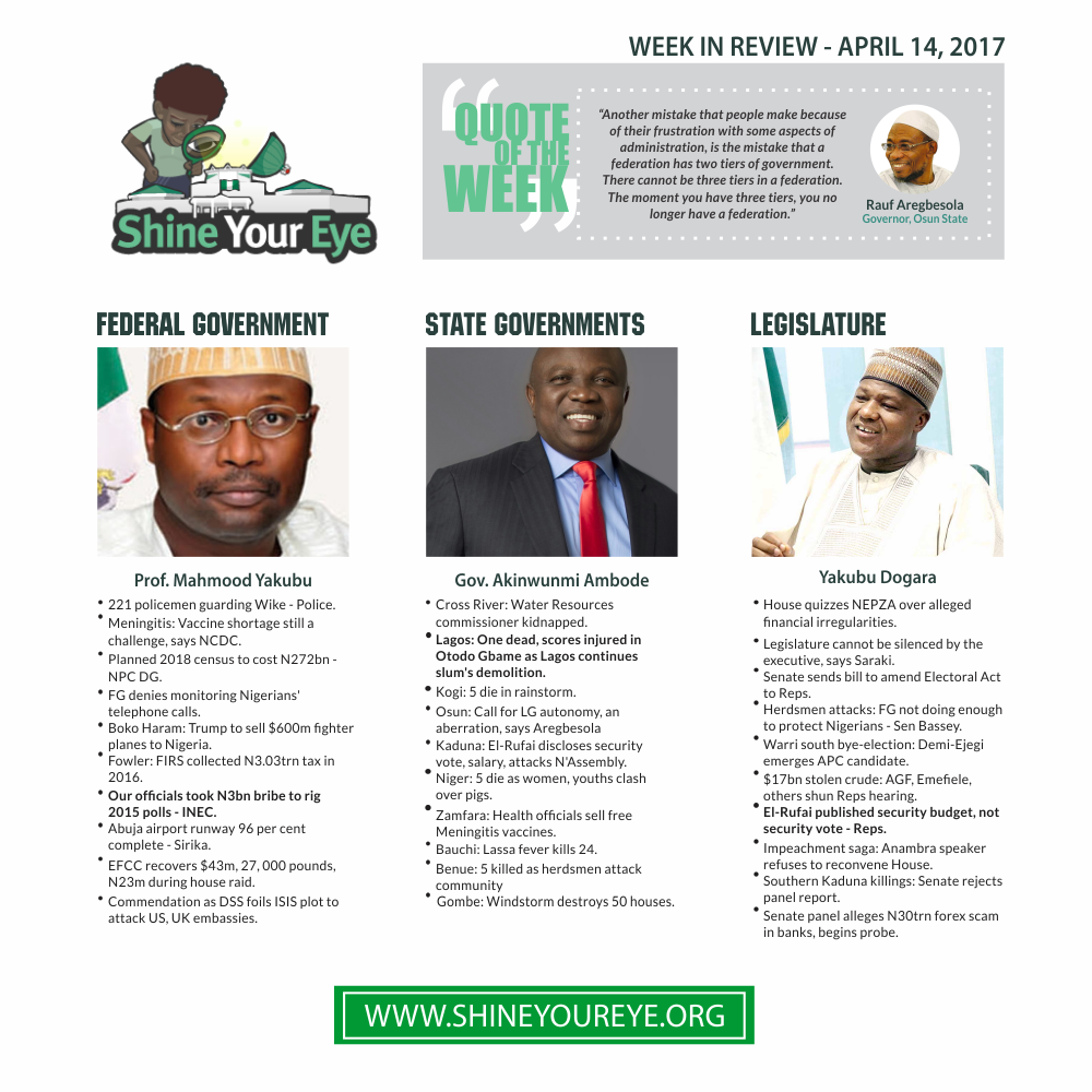 SYE Week Review (April 14, 2017)