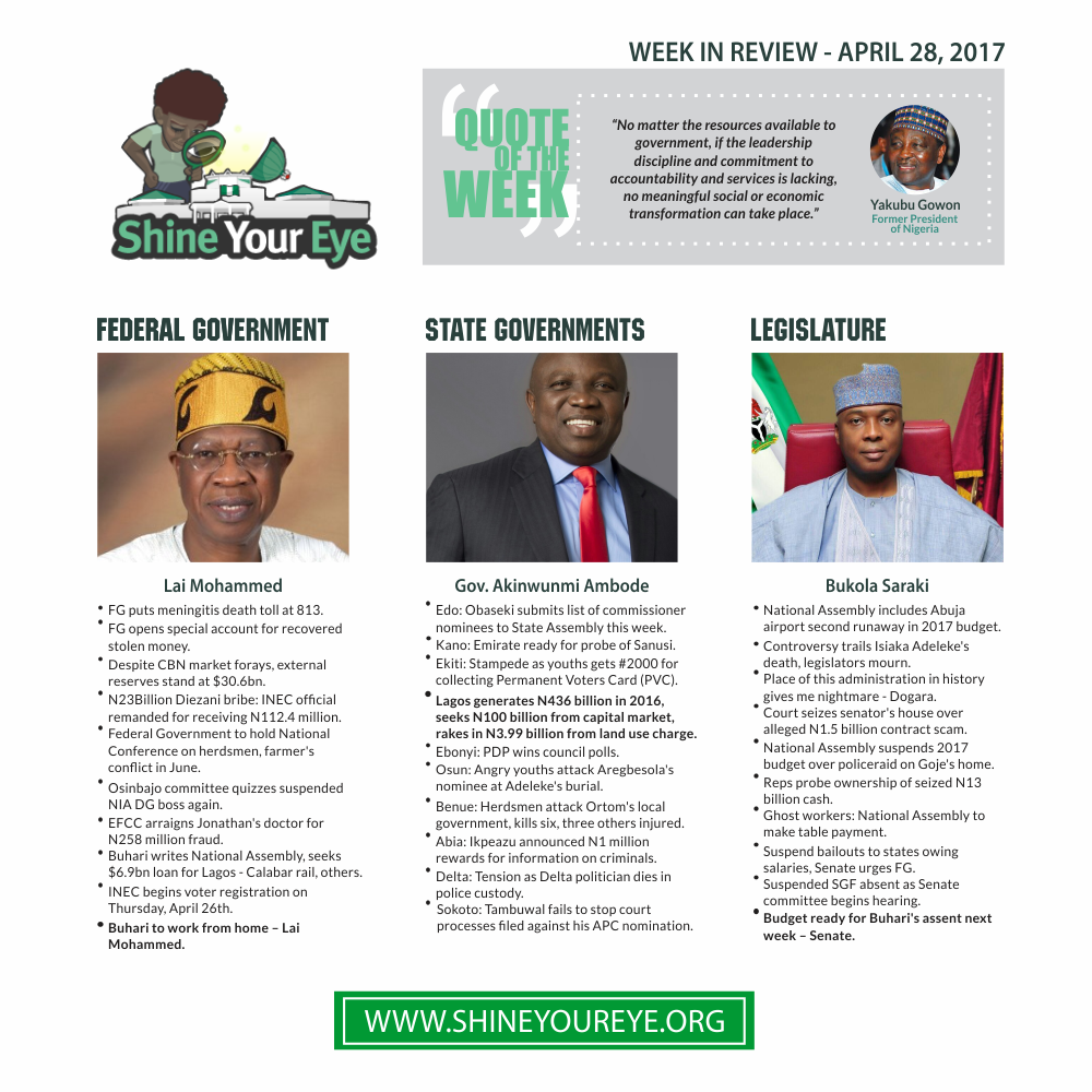 SYE Week Review (April 28, 2017)