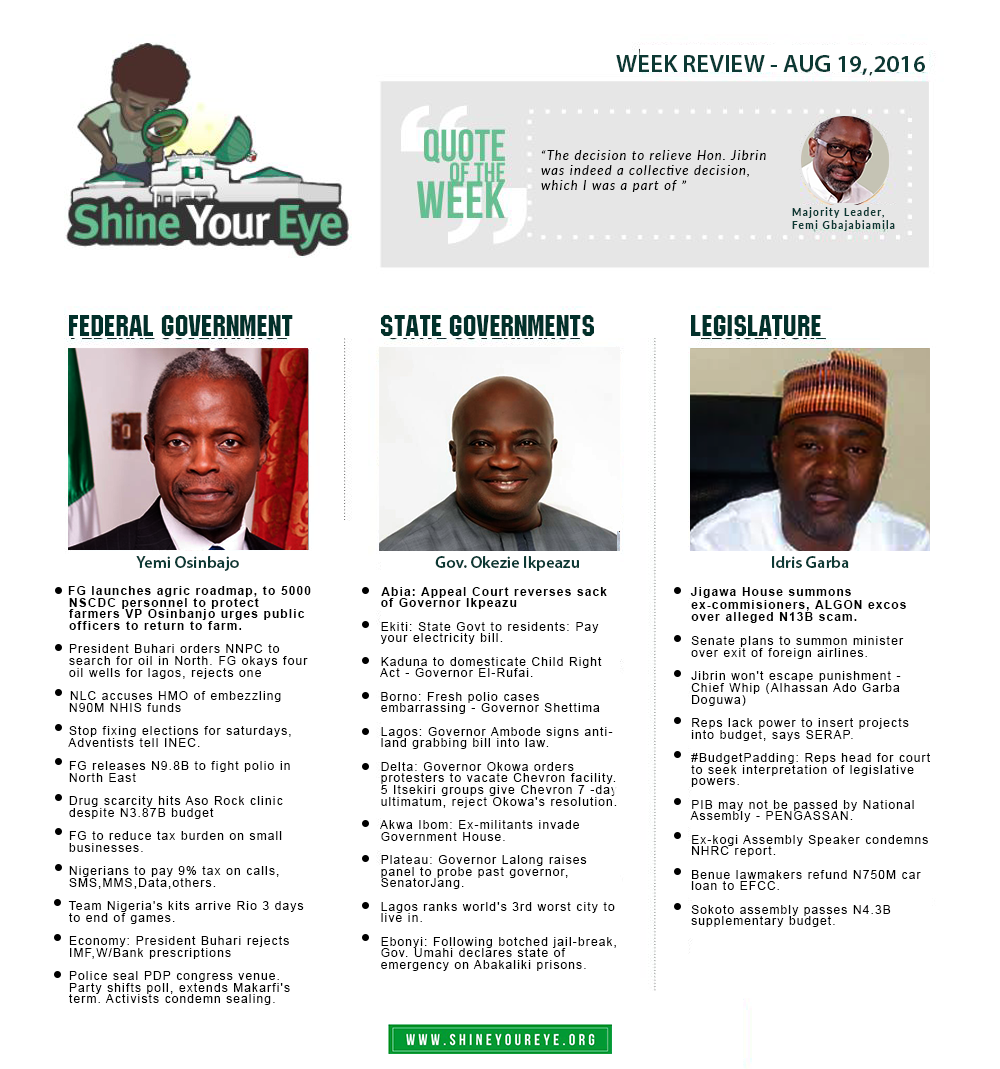 SYE Week Review (August 19, 2016)