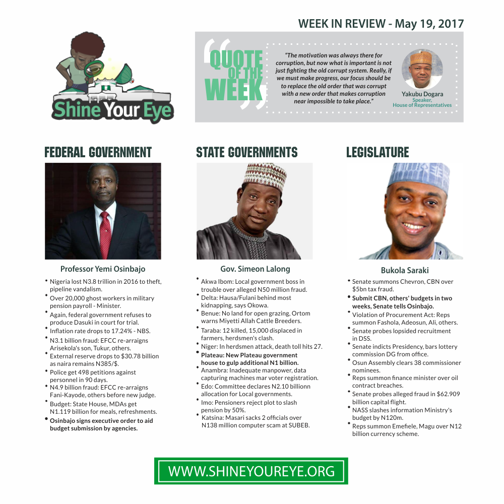 SYE Week Review (May 19, 2017)