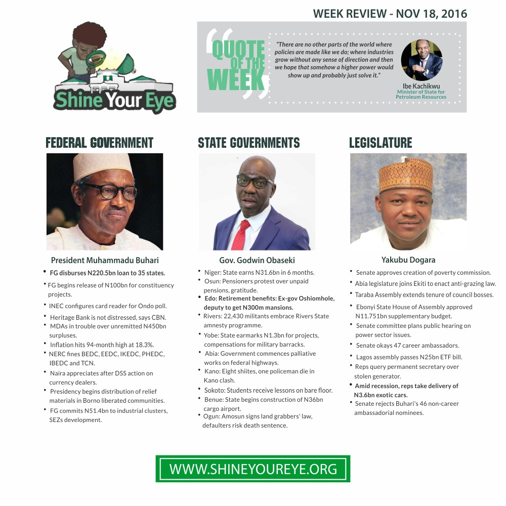 SYE Week Review (November 18, 2016)