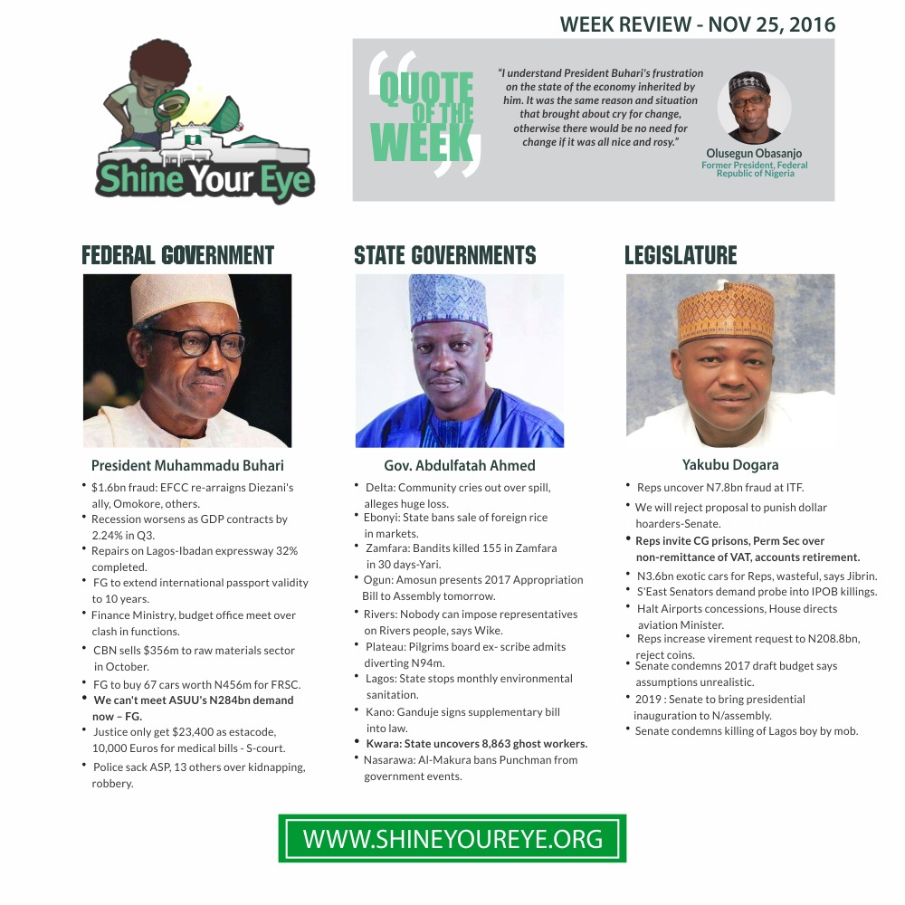 SYE Week Review (November 25, 2016)