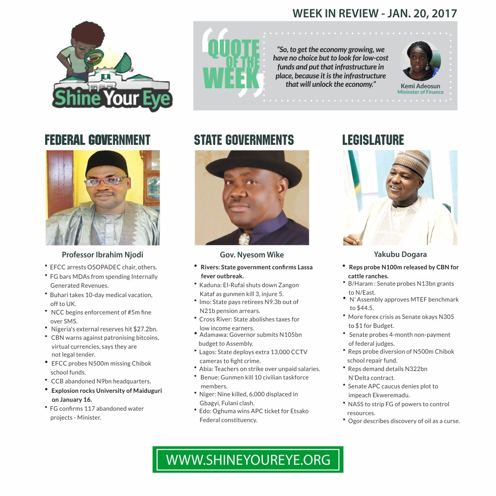 SYE Week Review (January 20, 2017)