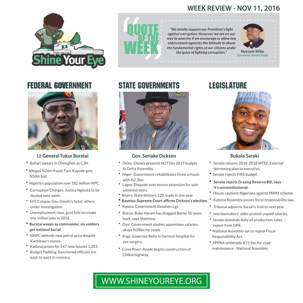 SYE Week Review (November 11, 2016)