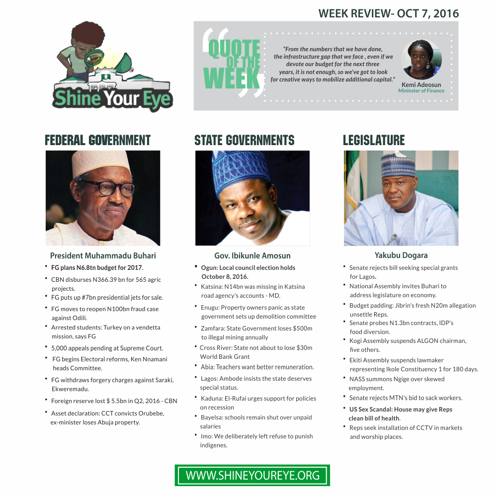 SYE Week Review (October 7, 2016)