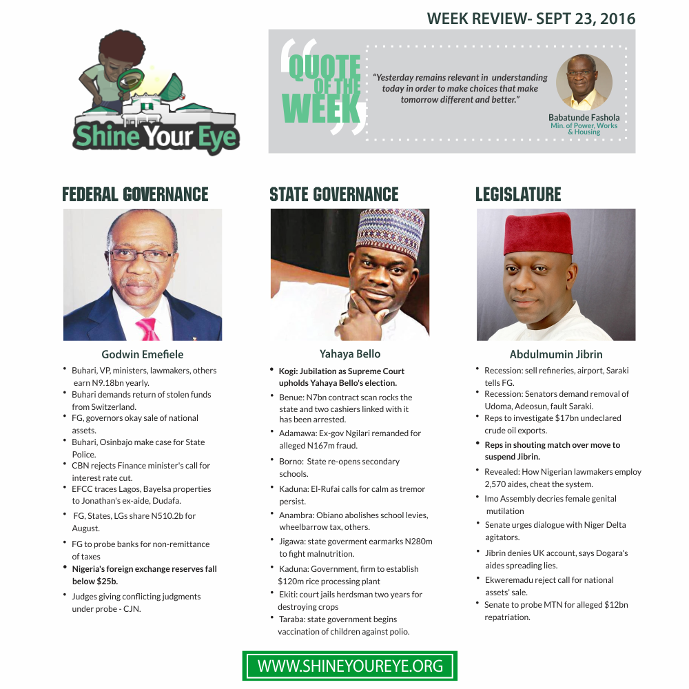 SYE Week Review (September 23, 2016)