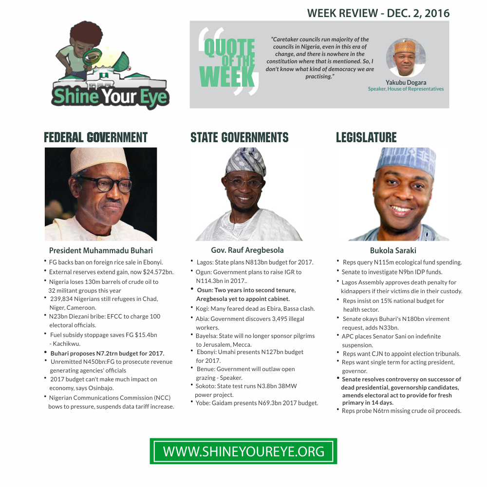 SYE Week Review (December 2, 2016)