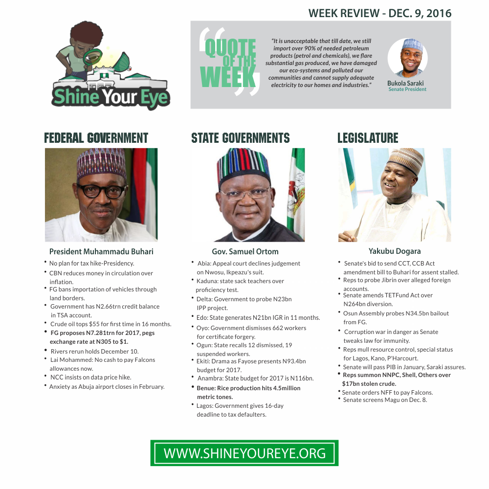 SYE Week Review (December 9, 2016)