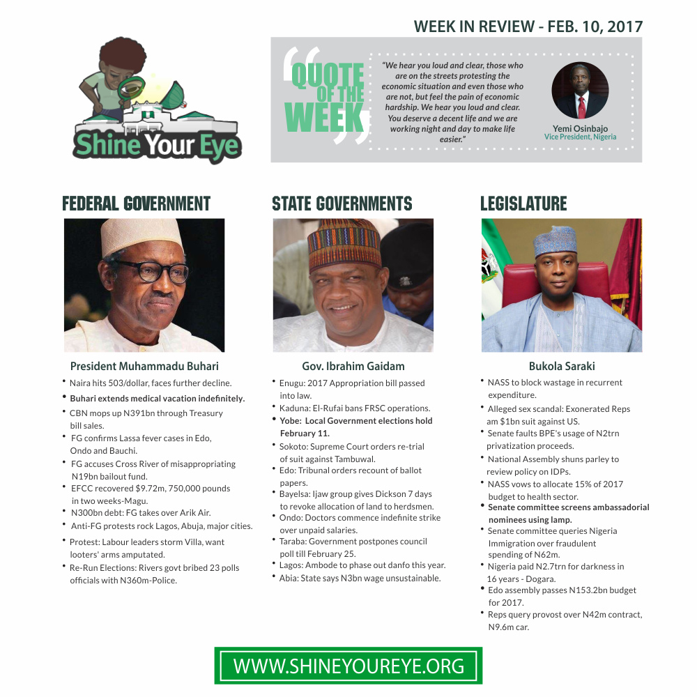 SYE Week Review (February 10, 2017)
