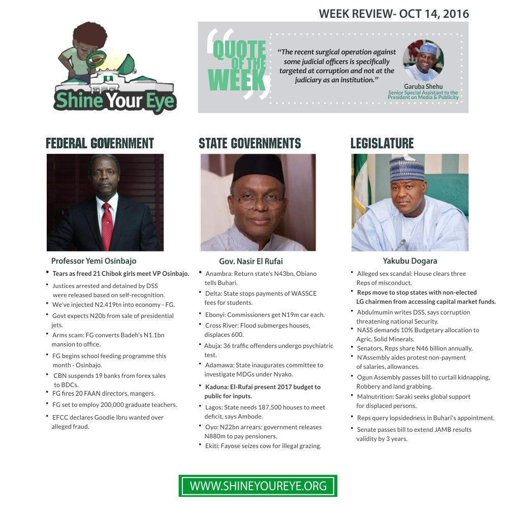 SYE Week Review (October 14, 2016)
