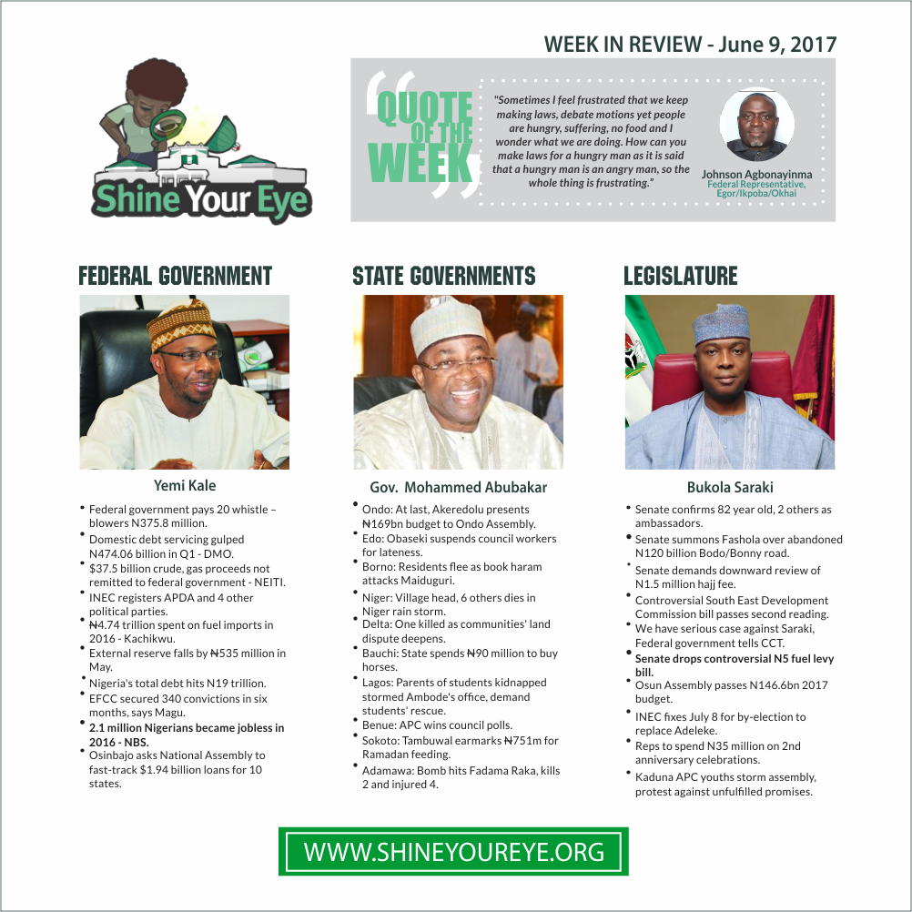 SYE Week Review (June 9, 2017)