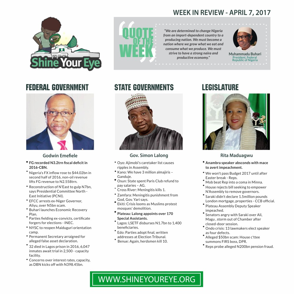 SYE Week Review (April 7, 2017)