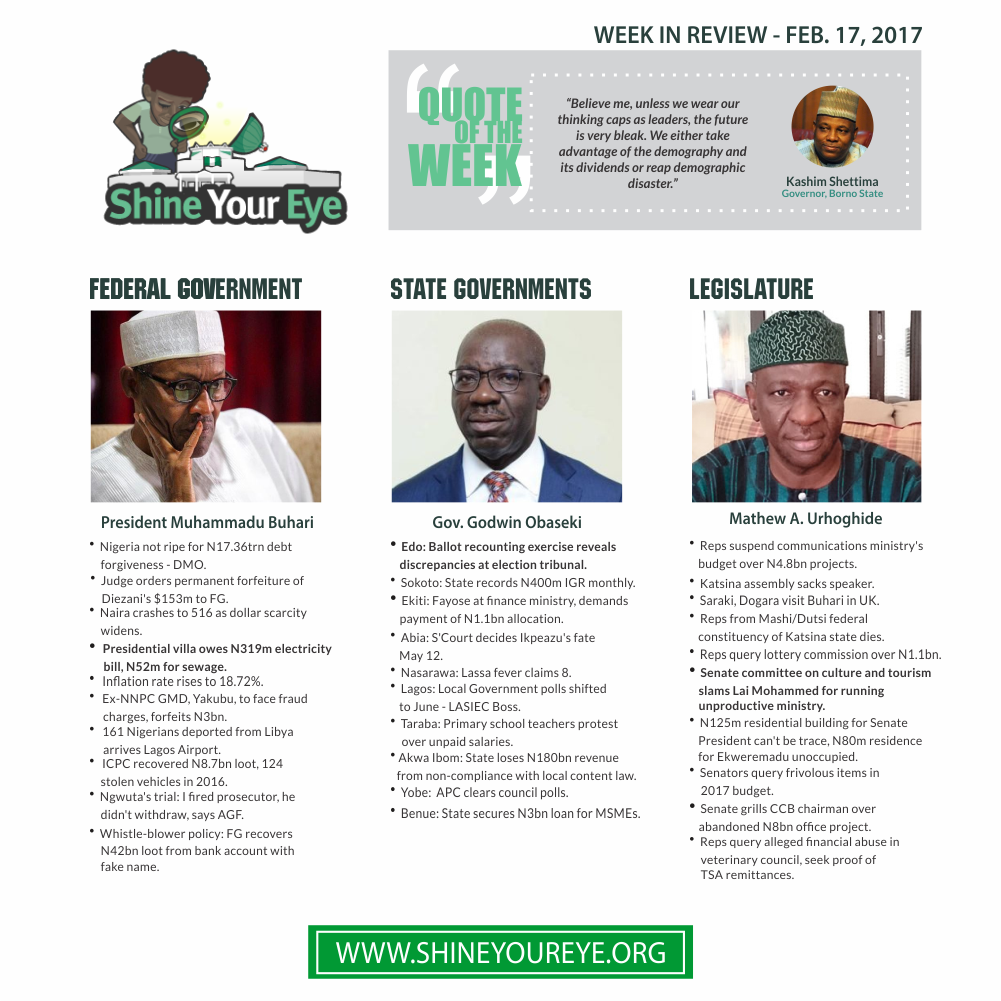 SYE Week Review (February 17, 2017)